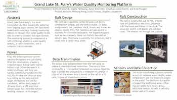 Grand Lake St Marys Water Quality Monitoring Platform
