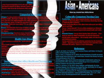Asian-Americans Healthcare