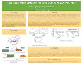 High-k Dielectric Materials for ultra-wide band gap transistor